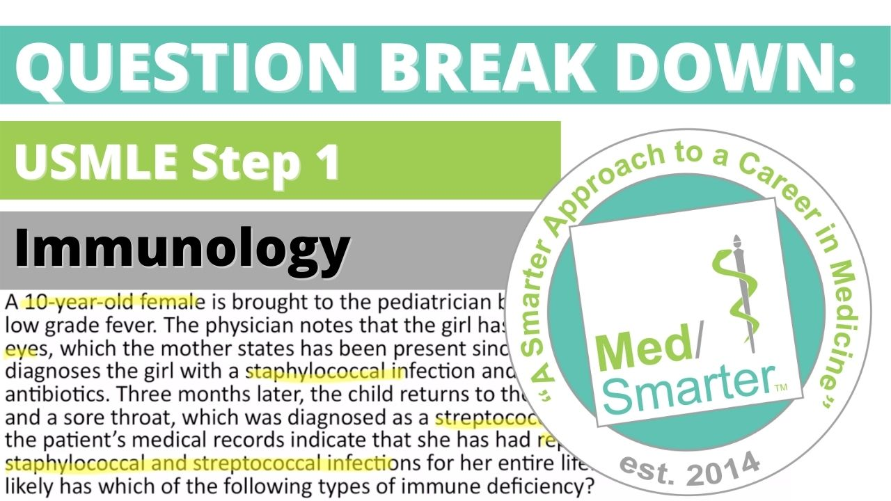 MedSmarter Question Break Down of the Week - Immunology 04072021