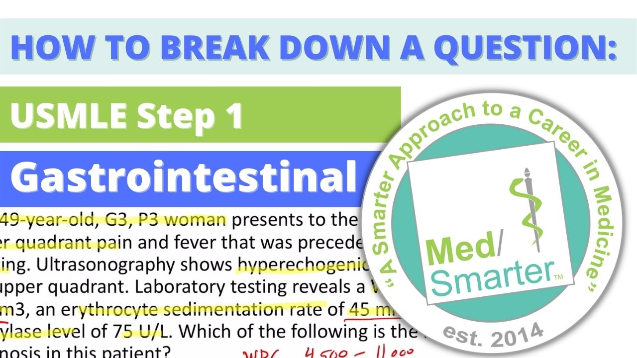 MedSmarter: Question Break Down of the Week - Reproductive - Obese 49 Year Old Female