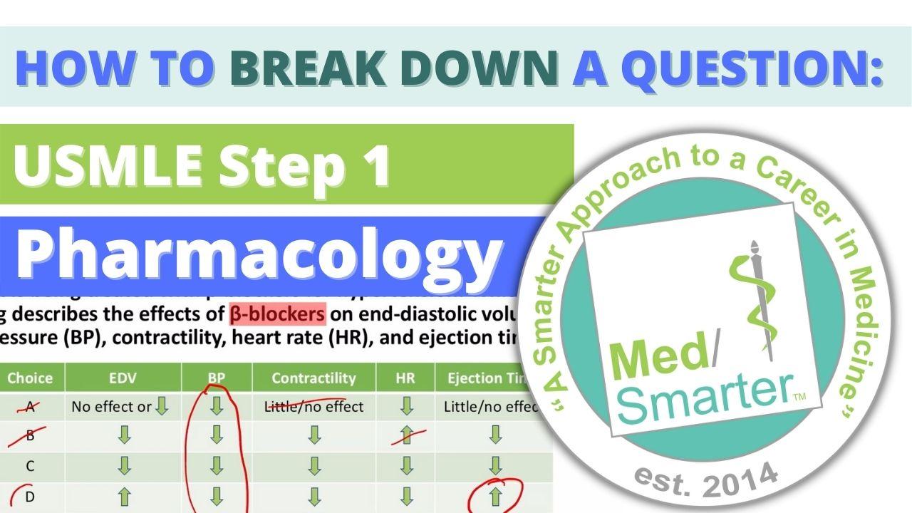 MedSmarter_Question Breakdown_Pharmacology_07282021