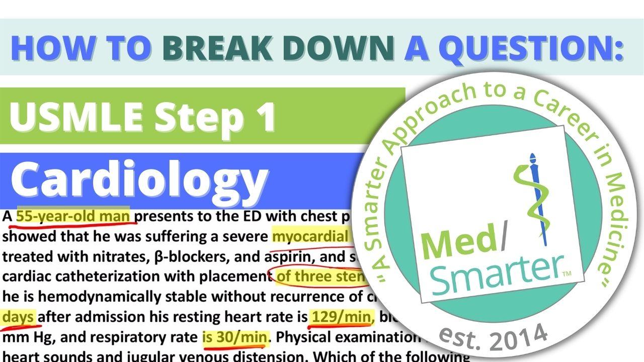 MedSmarter_Question Breakdown_Cardiology_08042021